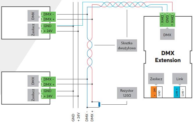 Instrukcja podłączenia DMX