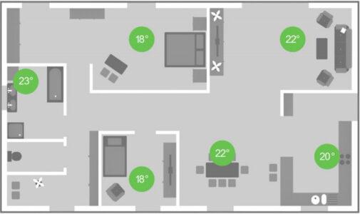 Podział temperatur w smart home