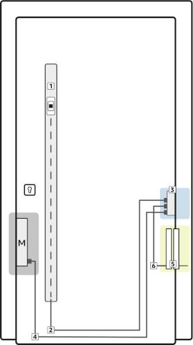 Schemat podłączenia systemu ekey dLine
